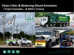 east-tn-clean-cities